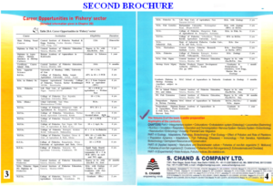 General and Applied Ichthyology ( Fish and Fisheries ) Second Brochure